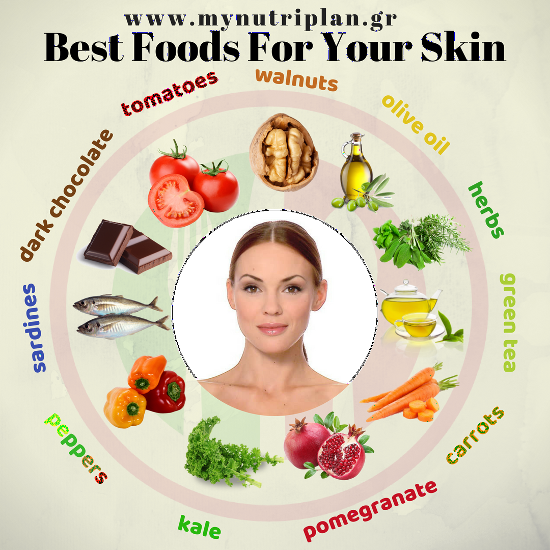 best food for your skin
